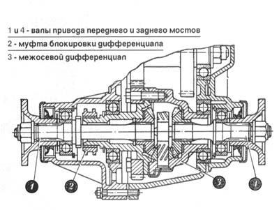 http://buggy-plans.ru/images/images/diff_image012.jpg